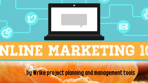 Online Marketing 101 - Powerful Collaboration and Project Management Tool